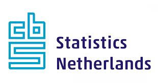 Statistics Netherlands